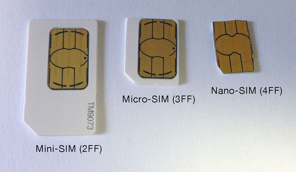 Size Of Iphone S Sim Card